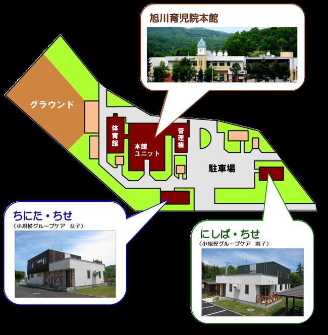 旭川育児院   施設案内図